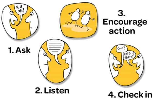 Image shows points on how to start the conversation relating to mental health